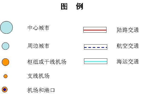 中国机场群布局基本模式分析