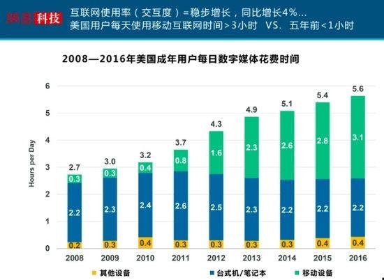 """""""互联网女皇""""2017年报告有这32个主要看点4"""