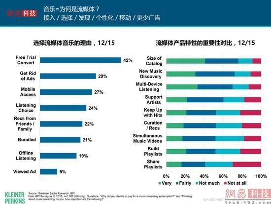 """""""互联网女皇""""2017年报告有这32个主要看点24"""