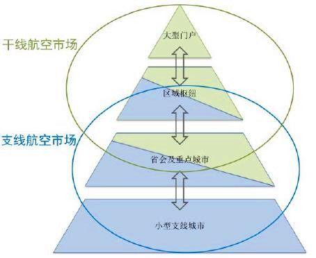 中枢辐射结构图