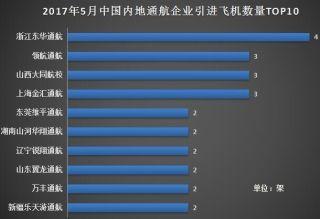2017年5月中国内地通航企业共引进49架新机