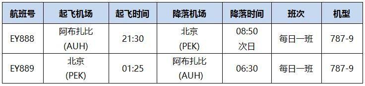 阿联酋航空阿布扎比—北京航线时刻表。