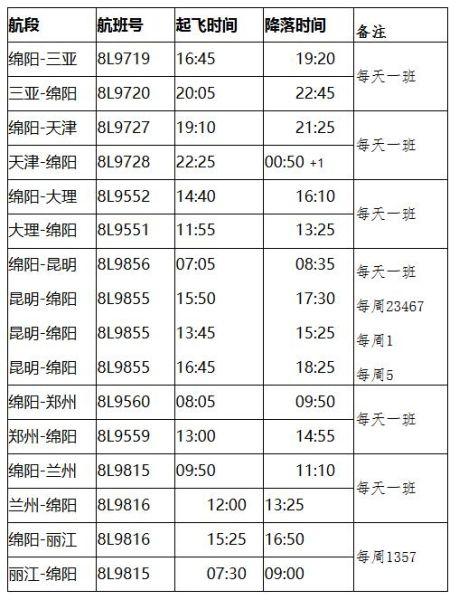 祥鹏航空7月13日在绵阳机场设直属售票柜台