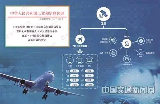 北京船舶通信导航有限公司获得航空机载通信业务试验资格。