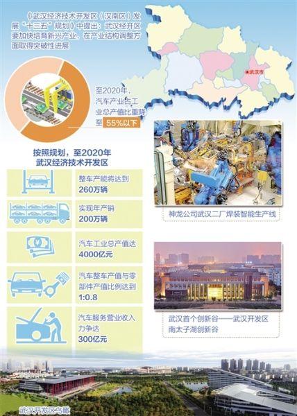 投资283亿 武汉建中航宏泰通航产业综合示范区