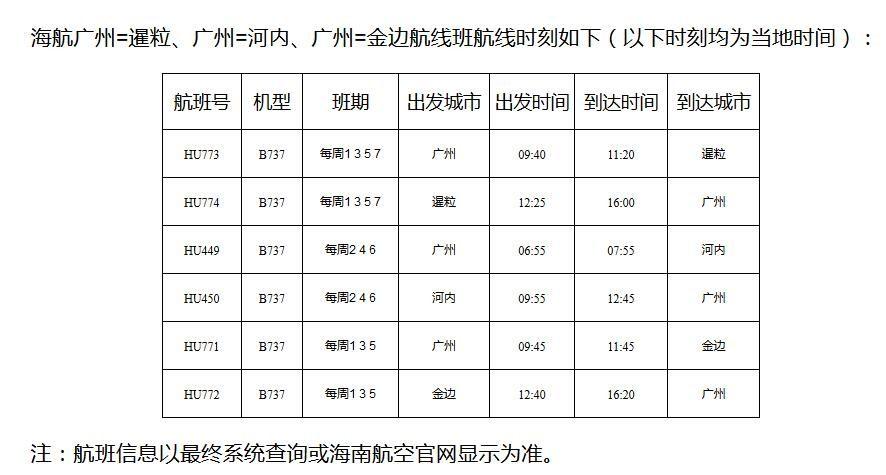 海南航空7月将开广州至暹粒、河内、金边航线
