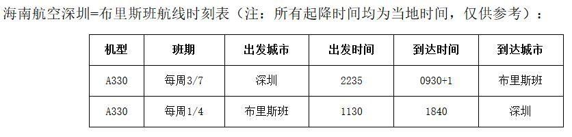 海南航空深圳直飞布里斯班航线9月20即将启航