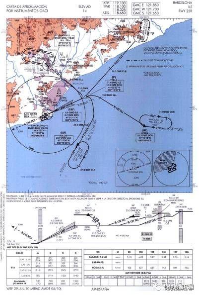 爱尔兰航A320巴塞罗那进入紧急燃油状态分析