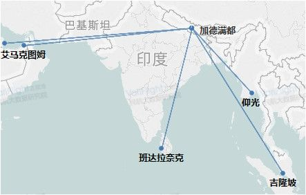 2017年上半年喜马拉雅航空直飞航线
