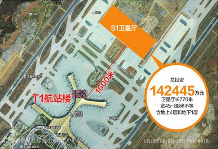 昆明长水国际机场S1卫星厅示意图(资料来源:昆明信息港,2017)