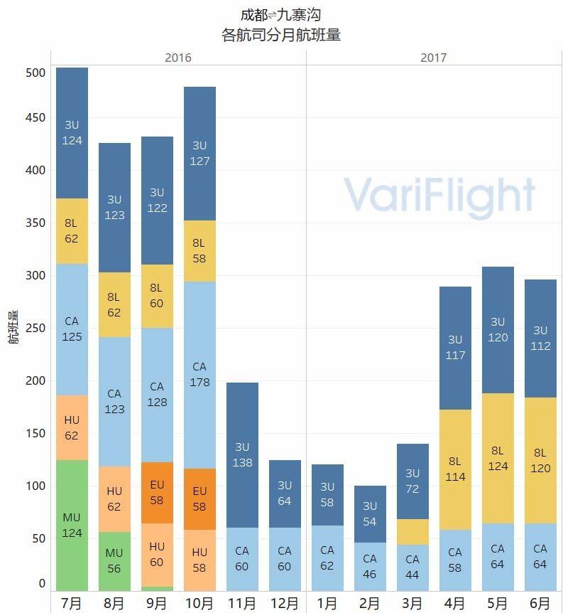 重庆机场第三跑道投放使用-与成都机场对比分析6