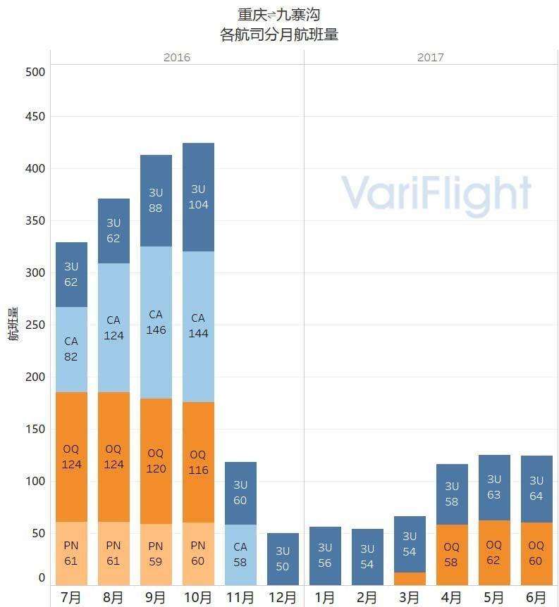 重庆机场第三跑道投放使用-与成都机场对比分析5