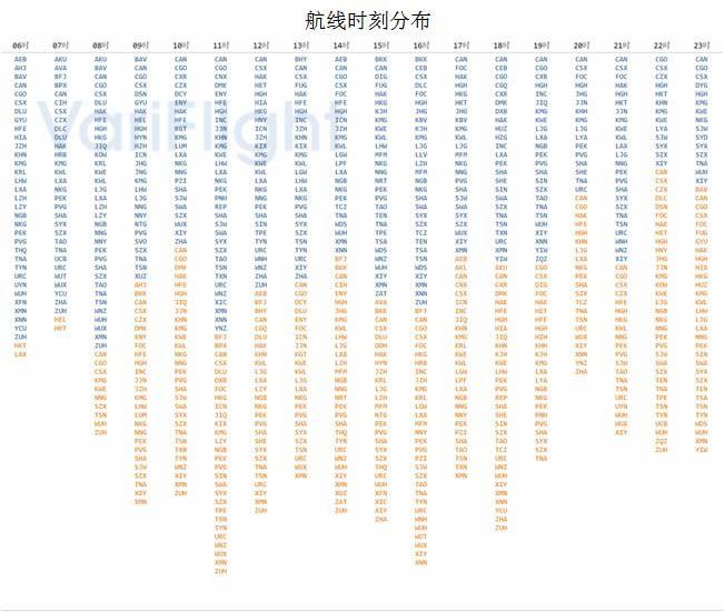 重庆机场第三跑道投放使用-与成都机场对比分析9