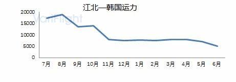 重庆江北机场第三跑道投入使用-基地航司分析10