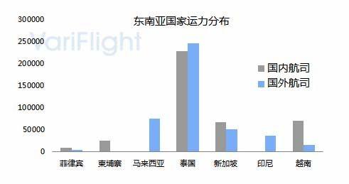 重庆江北机场第三跑道投入使用-基地航司分析12