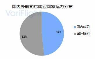 重庆江北机场第三跑道投入使用-基地航司分析11