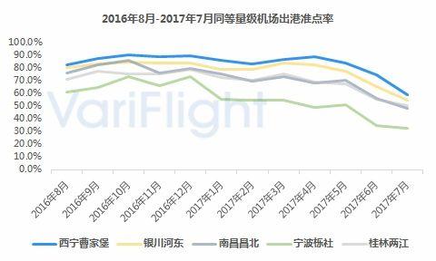 青海省机场发展综合分析10