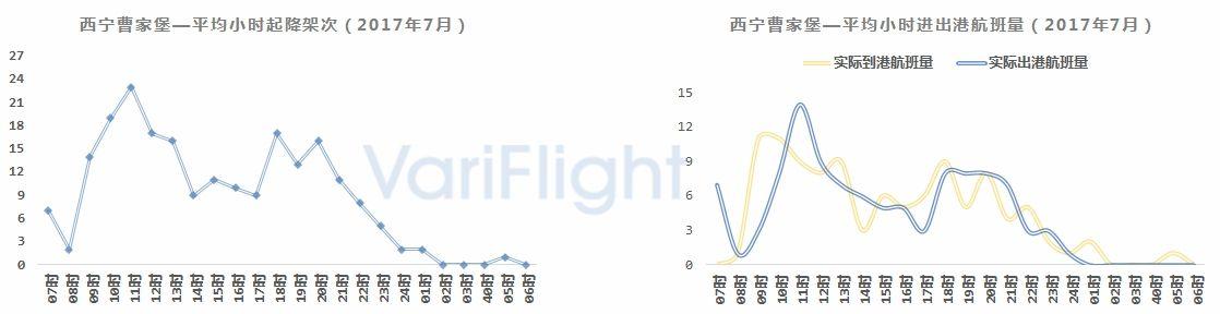 青海省机场发展综合分析8