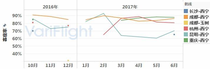 青海省机场发展综合分析17