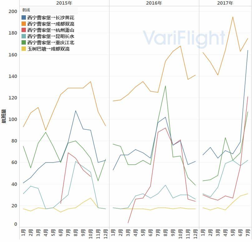 青海省机场发展综合分析16