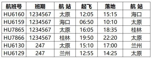 海南航空国庆期间将增开太原出港部分航班