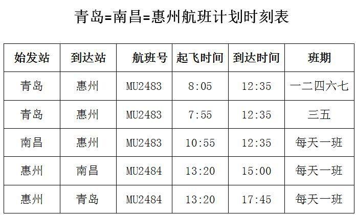 青岛=南昌=惠州航班时刻