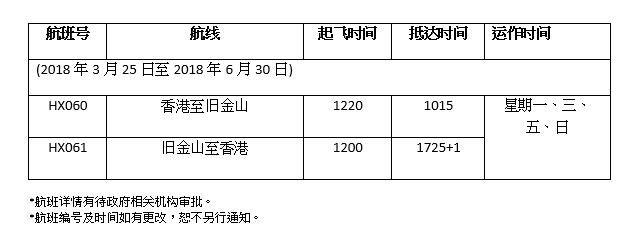 香港航空即将开通美国旧金山航线