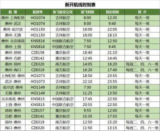 冬春换季 惠州机场新增并加密多条航线