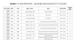 民航局:冬春航季共颁发40条国内航线经营许可