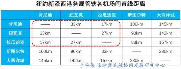 京津冀机场群主要机场运营情况分析3