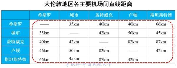 京津冀机场群主要机场运营情况分析4