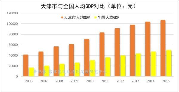 京津冀机场群主要机场运营情况分析23