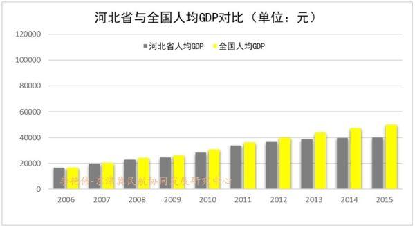 京津冀机场群主要机场运营情况分析24