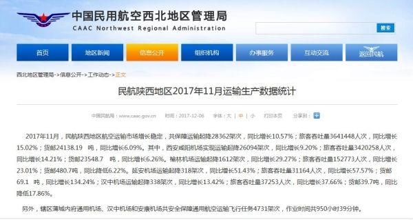 11月 陕西3家机场共保障通航飞行4731架次