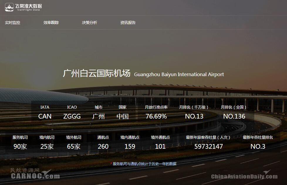 广州白云机场信息
