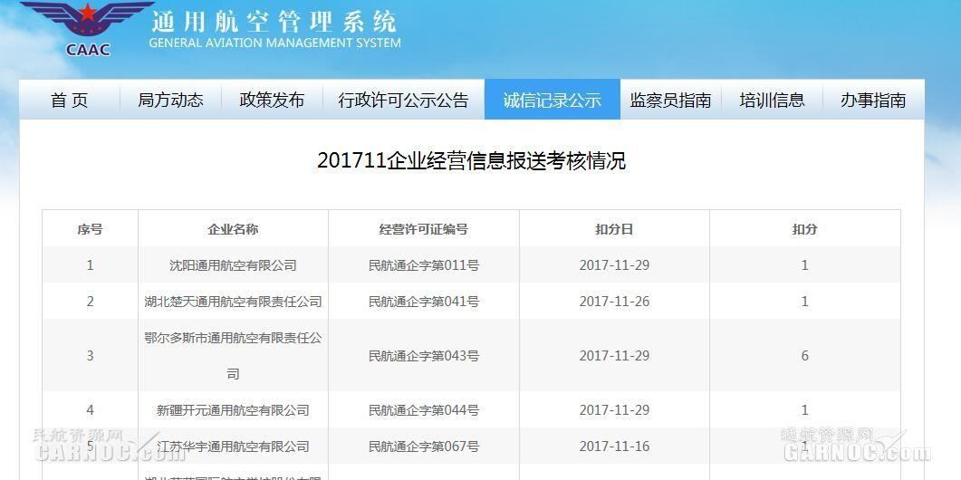 民航局公示11月通航企业经营信息报送考核情况