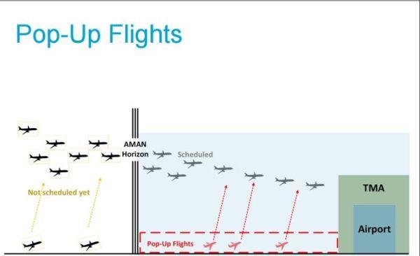 精确预计起飞时间 缓解计划外航班对AMAN影响