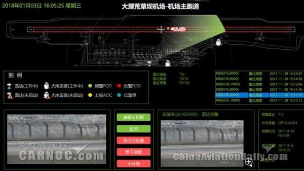 """民航通最新分享,""""天眼""""fod系统为飞行安全保驾护航"""