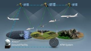 Aireon天基ADS-B再获验证 接收超10万条信息
