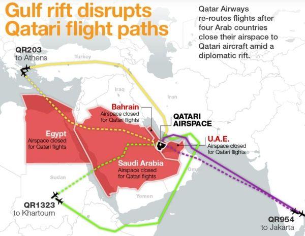 阿联酋称该国两架客机被卡塔尔战机拦截
