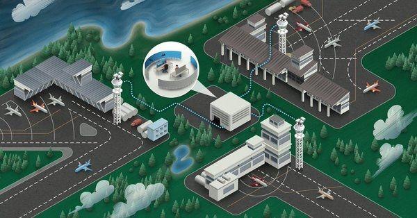 首创远程空管塔台的瑞典 对第二个机场远程管制