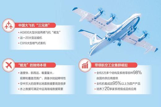 人民日报:一架飞机带起一片产业