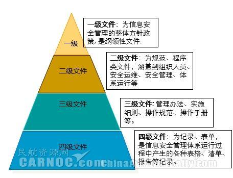 教学管理信息网络结构