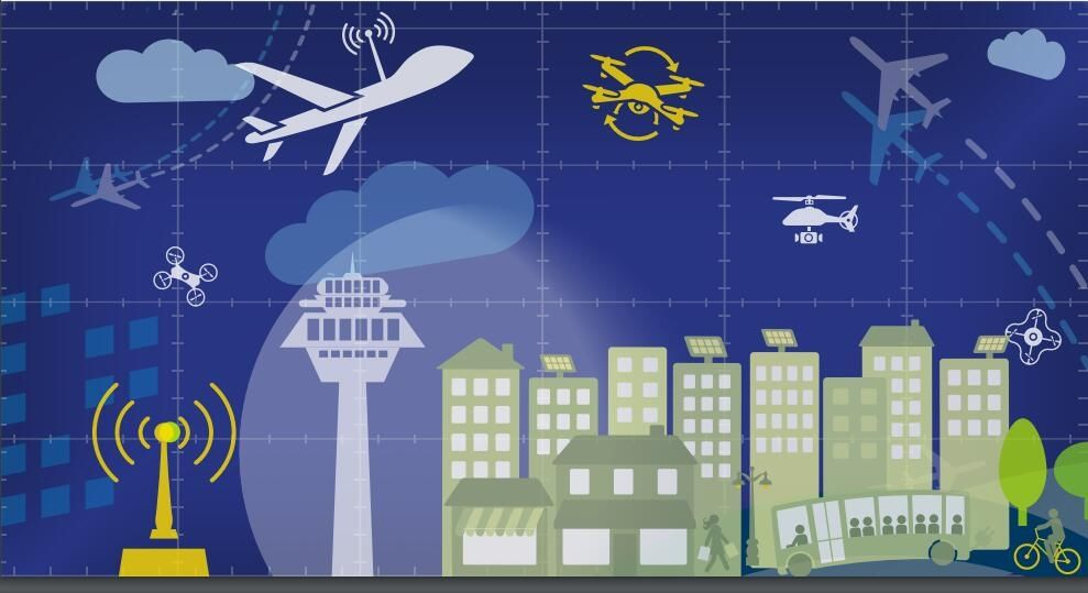 U-space空域蓝图:将无人机安全融入欧洲空域