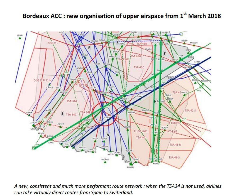 灵活使用空域 法西南部采用新的高空空域网络