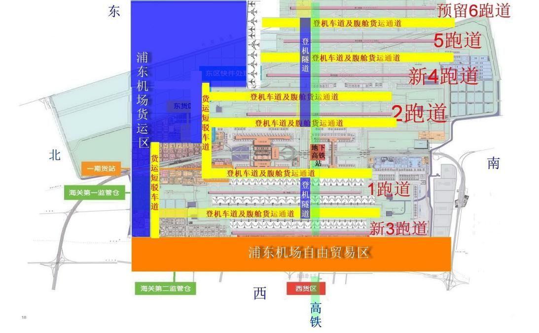 浦东机场跑道布局调整示意图