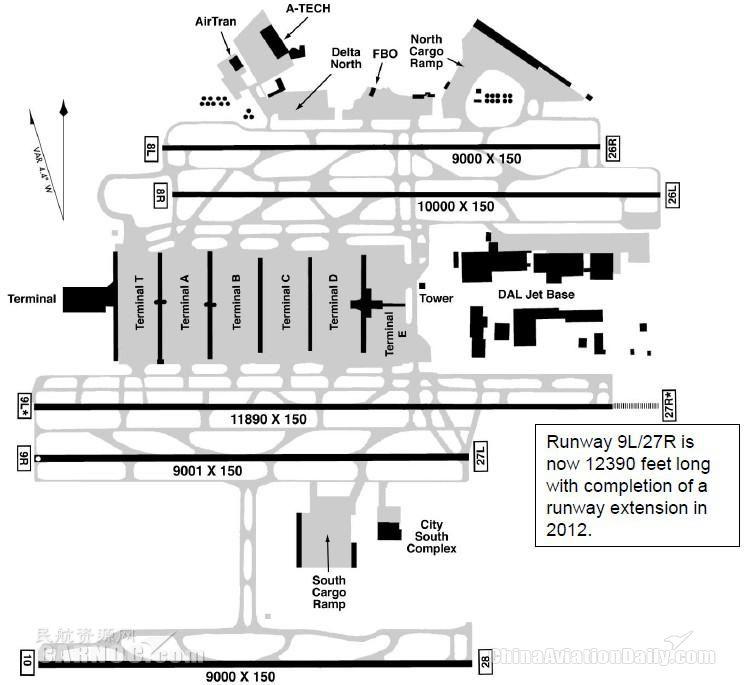 亚特兰大机场平面布局简图