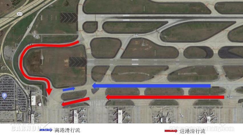 亚特兰大机场北侧窄距平行跑道运行流程示意(向东运行)