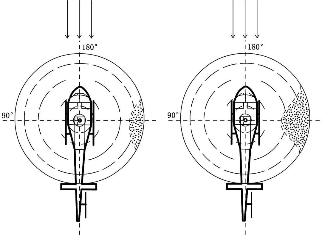 直升机旋翼失速:旋翼失速的成因及其处置