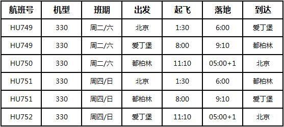 海南航空北京至都柏林和爱丁堡串飞航线时刻表